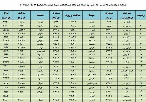 فهرست 21 پرواز داخلی وخارجی فرودگاه اصفهان