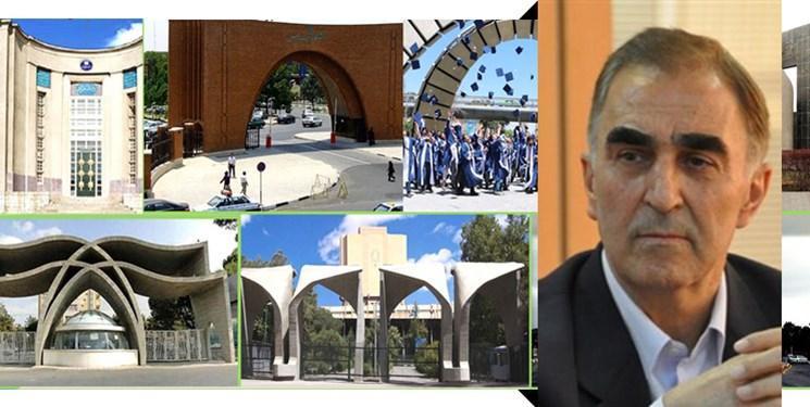 20 دانشگاه سهم جمهوری اسلامی ایران از دانشگاه های جوان و برتر جهان
